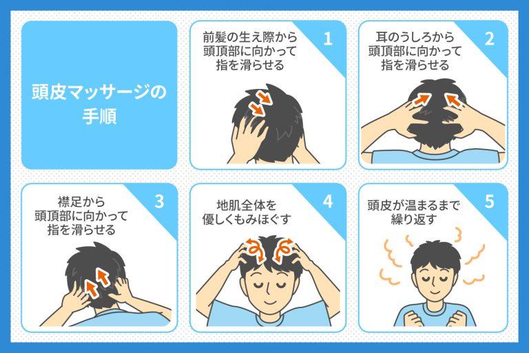 頭皮マッサージの手順